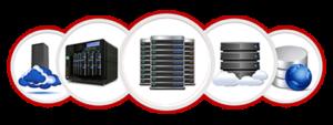 different types of web hosting,hosting types